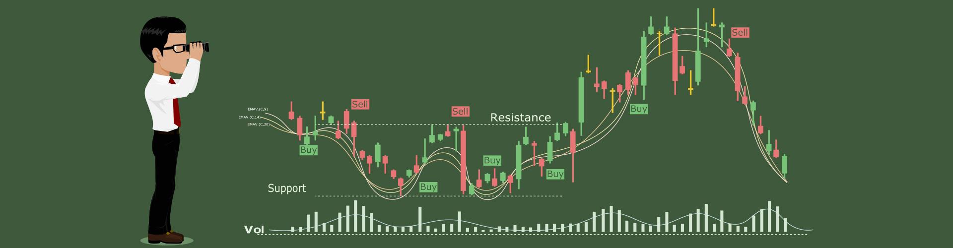 Kauf und Verkauf im Chart mit verschiedenen Trading Orderarten