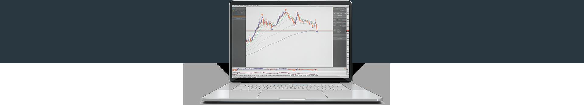 Das TC24.TradeRadar-Pro für die Tagesstrategie