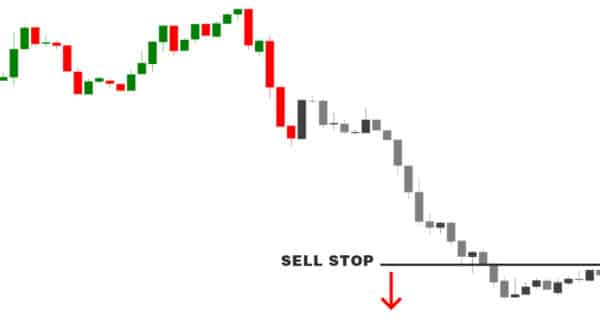 Trading Order Sell Stop