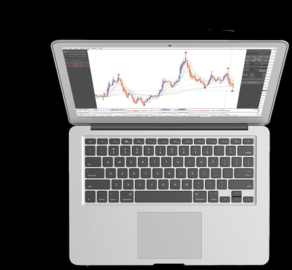 Trading Signale im TradersClub24