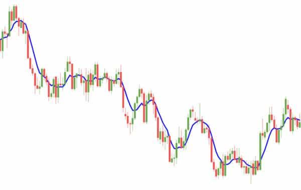 wma grafik 600x380 1 Trading lernen im größten Tradingclub Deutschlands. Praxisnah und transparent