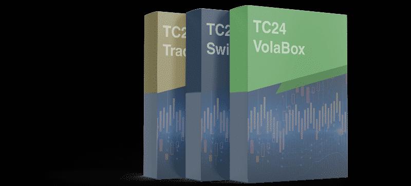 TC24 Trading Tools